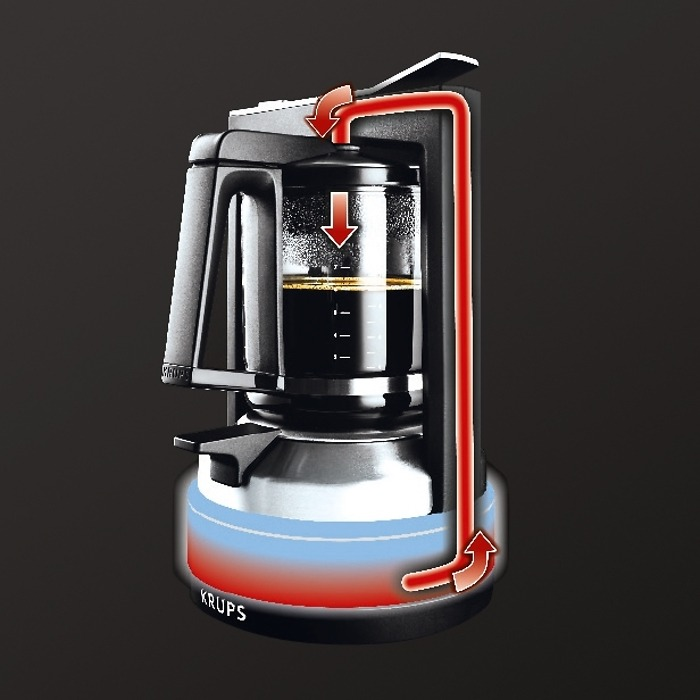 Krups T 8.2 Moka Brew